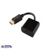 Cable converting display port to HDMI model ROYAL